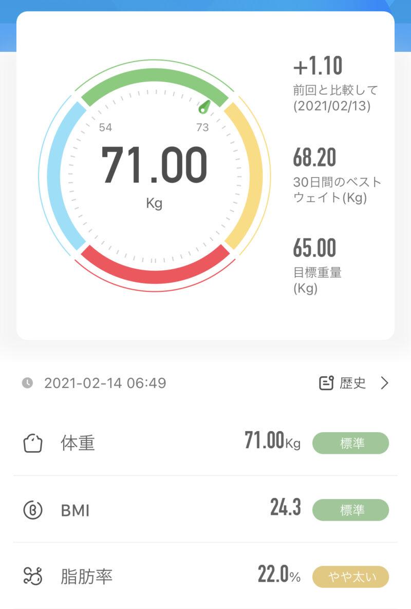 ダイエット1ヶ月後の体重と体脂肪率